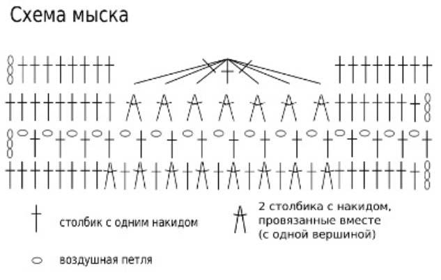 Вязание мыска у пинеток крючком 6